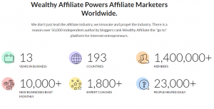 Wealthy Affiliate: A Full Platform Review (2018 Update)