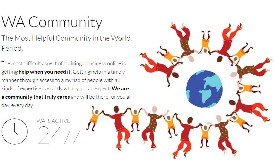 Wealthy Affiliate Community
