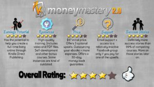 K Money Mastery 2.0 Review: Earn Your Living With Kindle