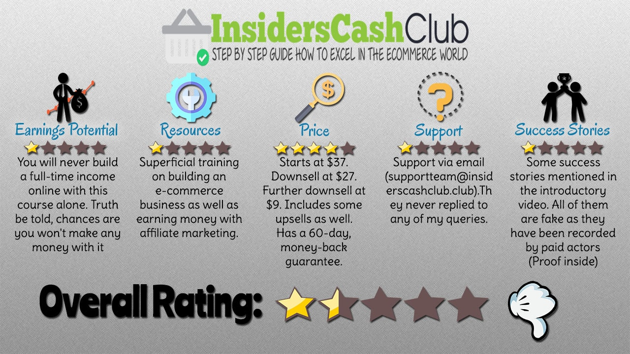 Insiders Cash Club Review Featured Image