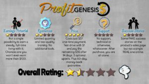 Profit Genesis 2.0 System Review: $5000 A Week or $0 For Life?