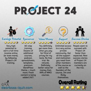 Project 24 Review: 60 Steps To Full-Time Blogging [In Just 24 Months]