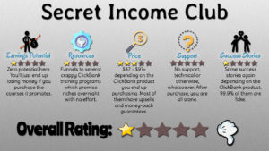 Secret Income Club Review: $579 Per Day Really? NOPE!