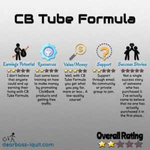 CB Tube Formula Review [From a Person Who Is Not Promoting It]