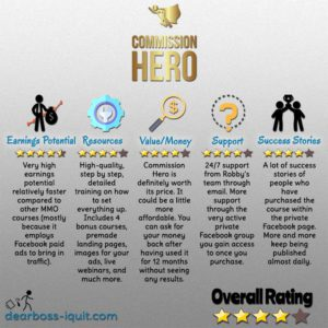 Commission Hero Review: At Last, a Legit ClickBank Product!!!