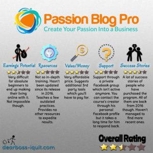 Passion Blog Pro Review: Not What It Used to Be…