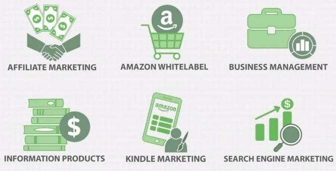 Whats Inside Online Marketing Classroom