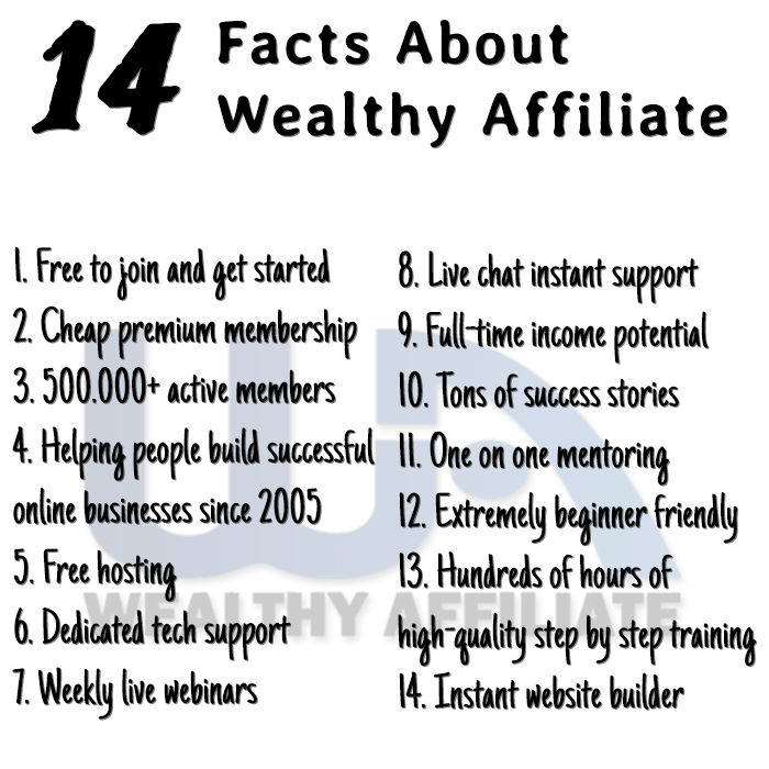 14 Facts About Wealthy Affiliate