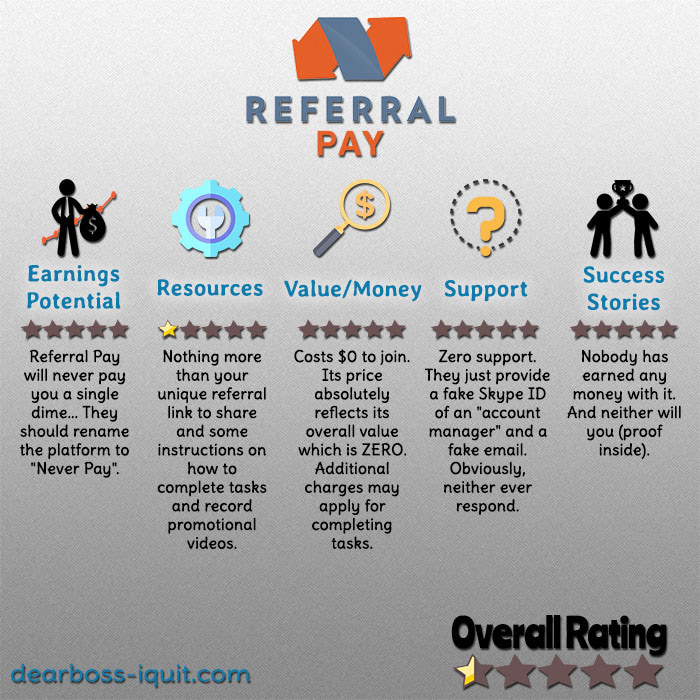 "Referral Pay Review: They Should Call It ""Never Pay"" Instead…"