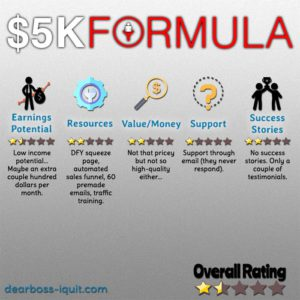 5k Formula System Review: There Are Much Better Alternatives…
