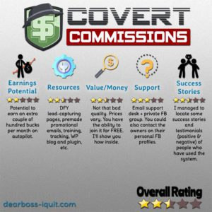 Covert Commissions Review: Dis-Covert All Its Dirty Secrets Here!
