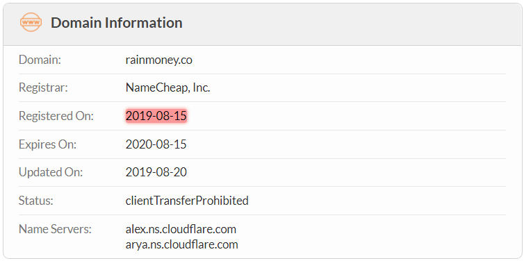 RainMoney.co Domain Name Registration Date