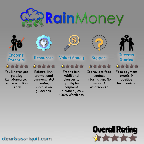 RainMoney.co Review: **WARNING** It's a SCAM!