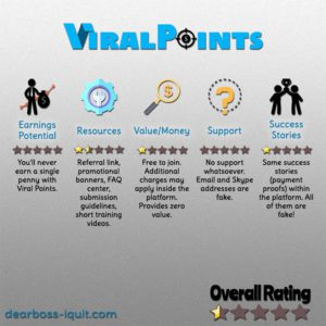 Viral Points Review: 2 Things to Know Before Your Join!