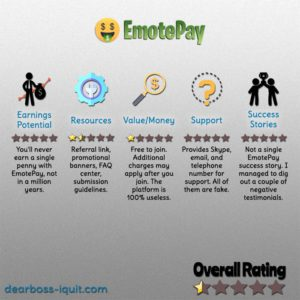 EmotePay.co Review – Why You MUST Steer Clear of It!