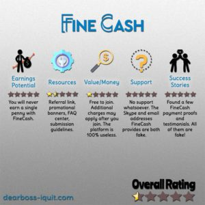 FineCash.co Review – There's NOTHING Fine About It…