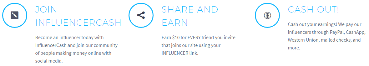 How Does InfluencerCash Work