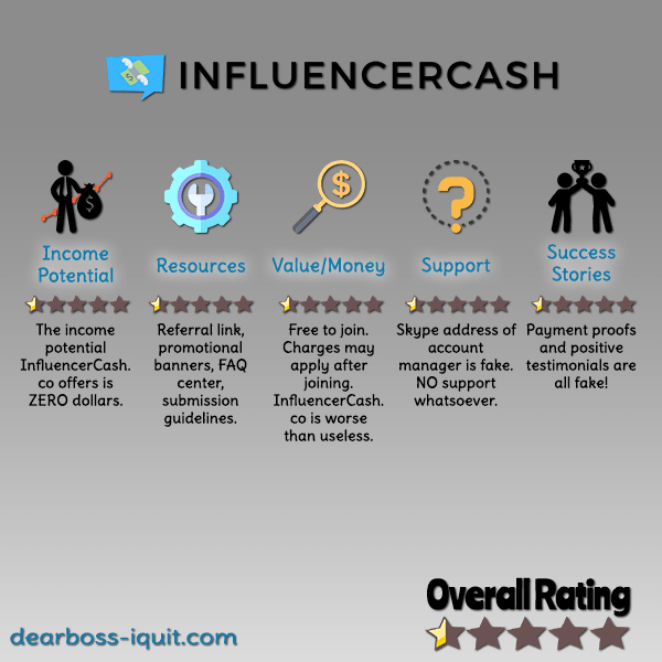 InfluencerCash.co Review: WARNING Stay Away, It's a Scam!
