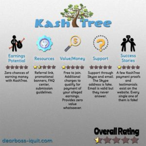 Is KashTree a Scam? *ALERT* Zero Cash On That Tree [Review]