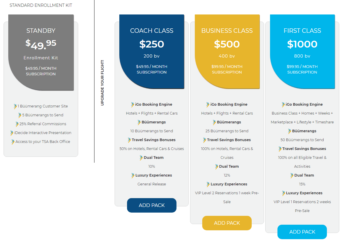 iBuumerang Payment Plans