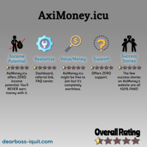 AxiMoney.icu Review: RUN Away From This SCAM!