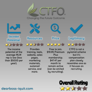 Is CTFO a Pyramid Scheme? A SHOCKING Twist! [Review]
