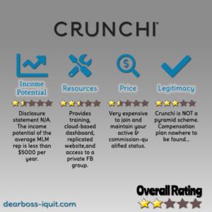 Crunchi Makeup MLM Review: [Compensation Plan & More]