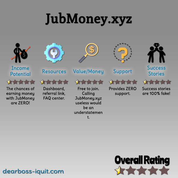 Is JubMoney.xyz Legit? WARNING It's NOT… [Review]