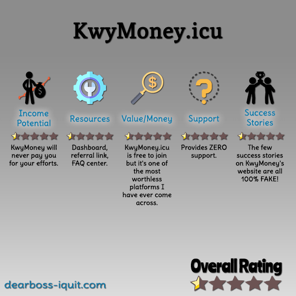 KwyMoney.icu Review: Another Addition to the SCAM Pool!