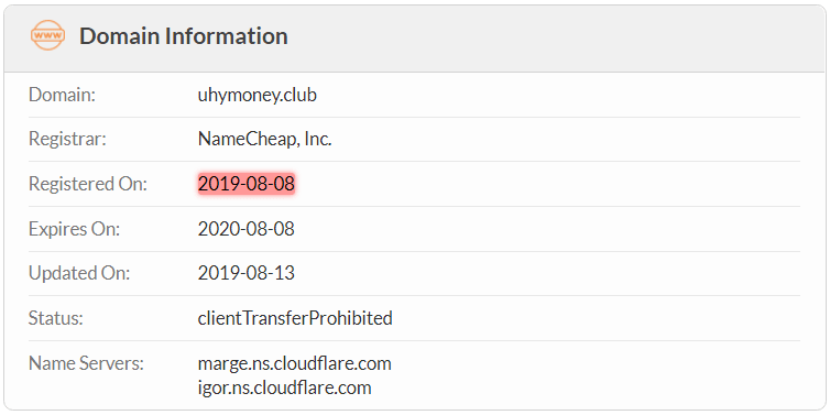 UhyMoney.club Domain Name Registration Date