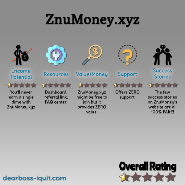 Is ZnuMoney.xyz a SCAM? You'll Be SHOCKED! [Review]