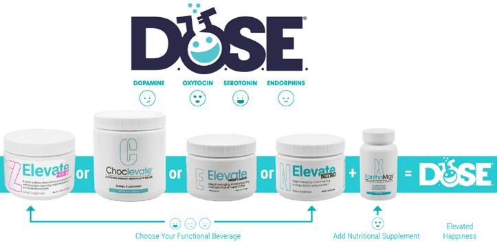 Elevacity-Elepreneurs DOSE Supplements