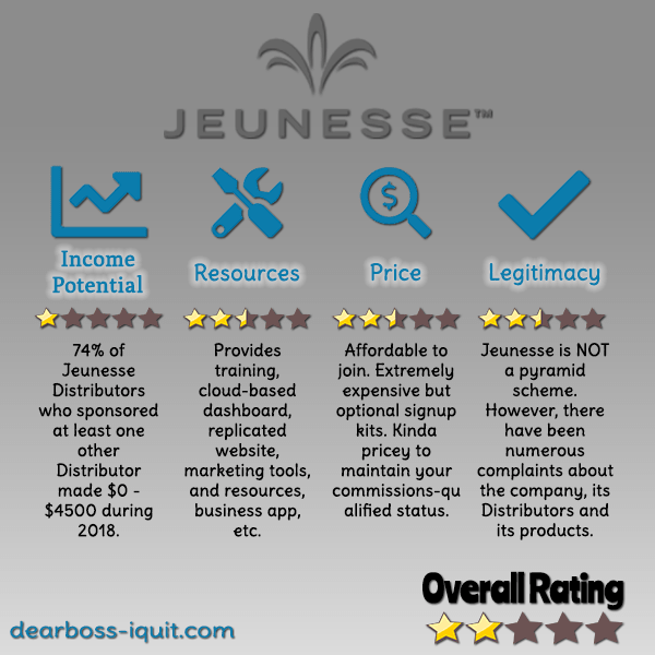 Is Jeunesse a Pyramid Scheme or a Legit MLM Company? [Review]