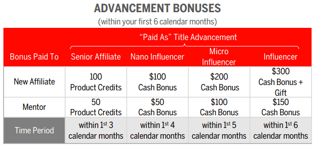 Tori Belle Cosmetics Advancement Bonuses