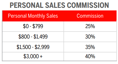 Tori Belle Cosmetics Personal Sales Commission