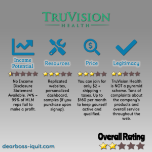 Is TruVision Health a Wellness Pyramid Scheme?[MLM Review]