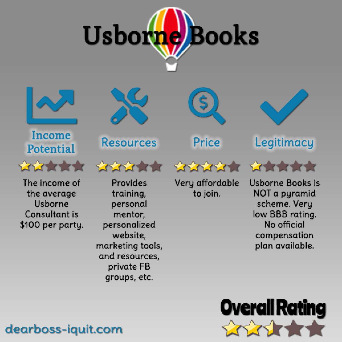 Is Usborne Books A Pyramid Scheme Mlm Review