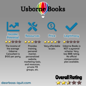 Is Usborne Books a Pyramid Scheme? [MLM Review]