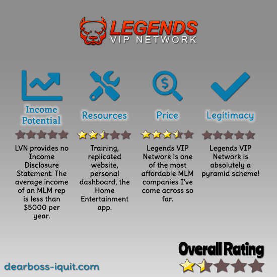 Legends VIP Network Review [Pirate-Streaming Recruit Scam]