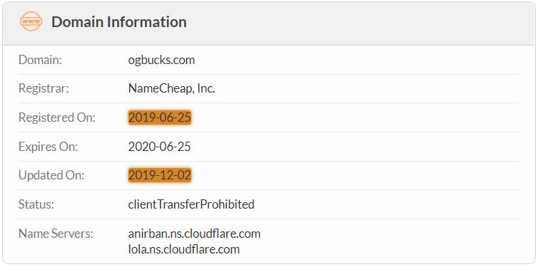 OGBucks Domain Name Registration Date