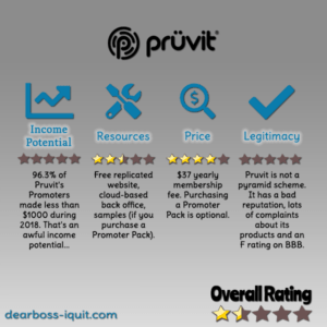 Pruvit MLM Review: Keto Pyramid Scam or Legit? [MUST Read]