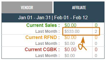 ClickBank Random $533 Sales