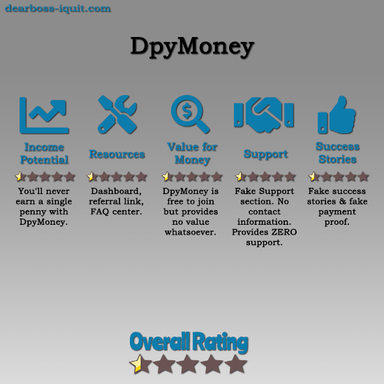 DpyMoney.xyz Review: It's a Big Fat SCAM!