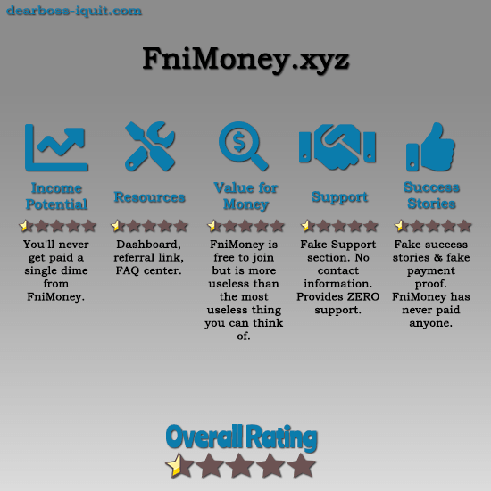 FniMoney.xyz Review: You NEED to Read This Before You Join.