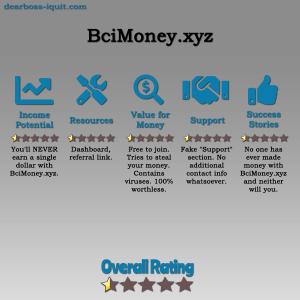 BciMoney.xyz Review: 9 Signs BciMoney Is a Big, Fat SCAM!