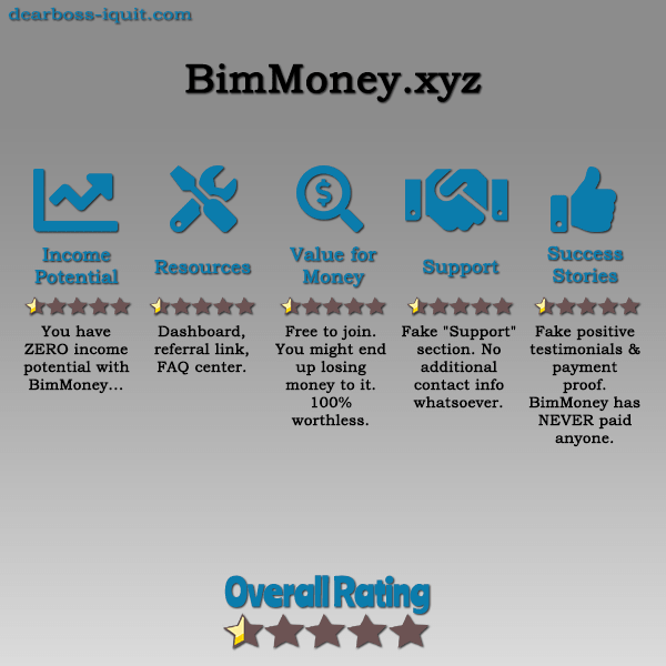 BimMoney.xyz Review: 9 Signs BimMoney Tries to SCAM You!