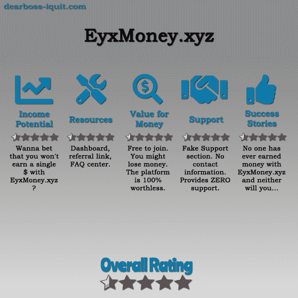 You are currently viewing EyxMoney.xyz Review: They SCAM People (Including You)!