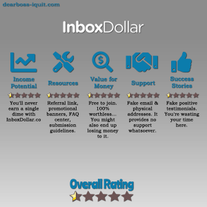 InboxDollar.co Review – 100% SCAM That'll NEVER Pay You…