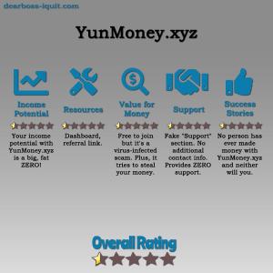 YunMoney.xyz Review: It's a SCAM (9 Signs That Prove It)