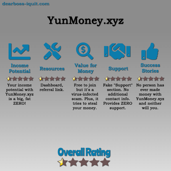 YunMoney.xyz Review: It's a SCAM (9 Signs That Prove It)